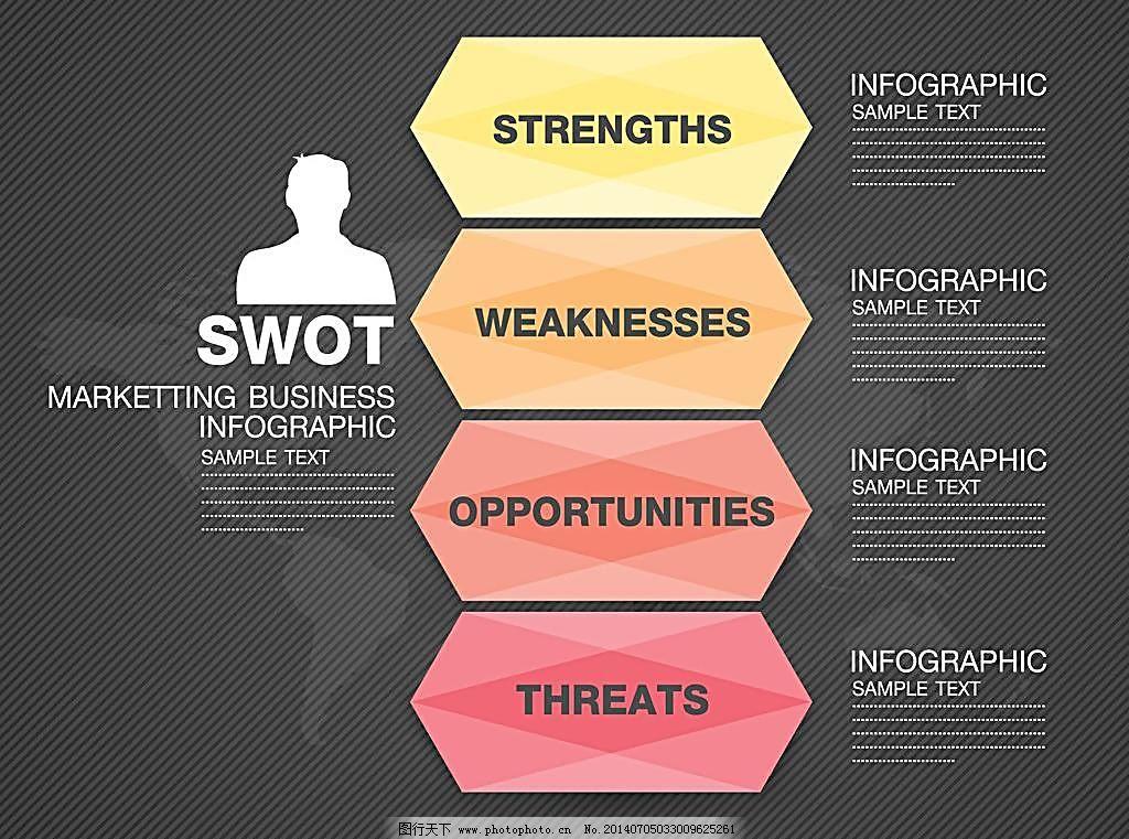 商务营销分析模板图片