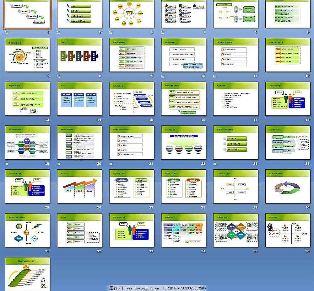 职业规划设计ppt模板