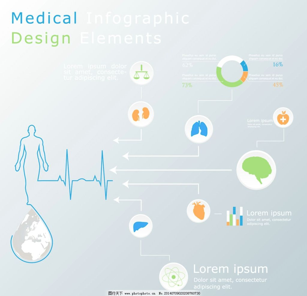 医学 图表 收集 统计 字母 ppt ppt素材 数字 分析图表 信息 底纹背景图片