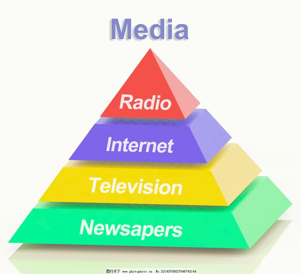 媒体金字塔显示互联网电视报纸和电台