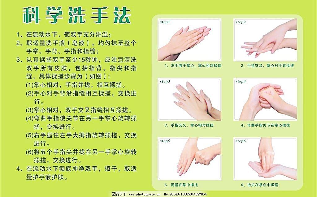 广告设计 科学 其他设计 科学洗手法 洗手发 科学 洗手六步骤 洗手