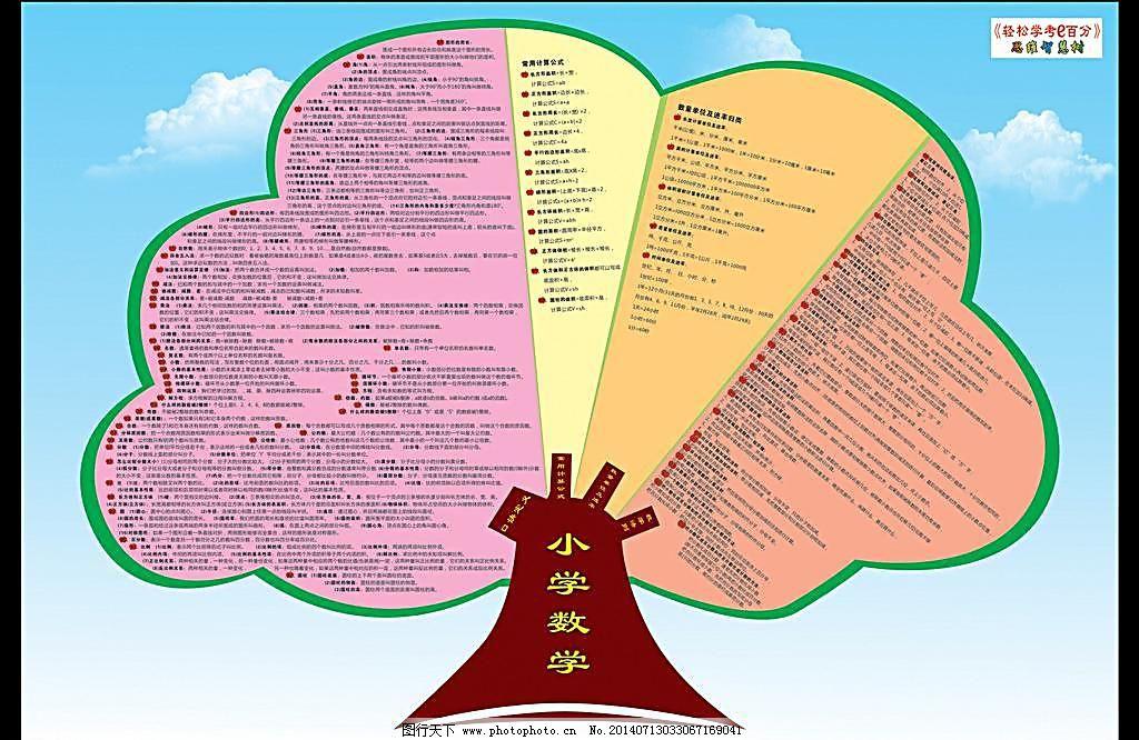 海报设计 学习海报 小学数学 学习海报 轻松学考e百分 思维智慧树