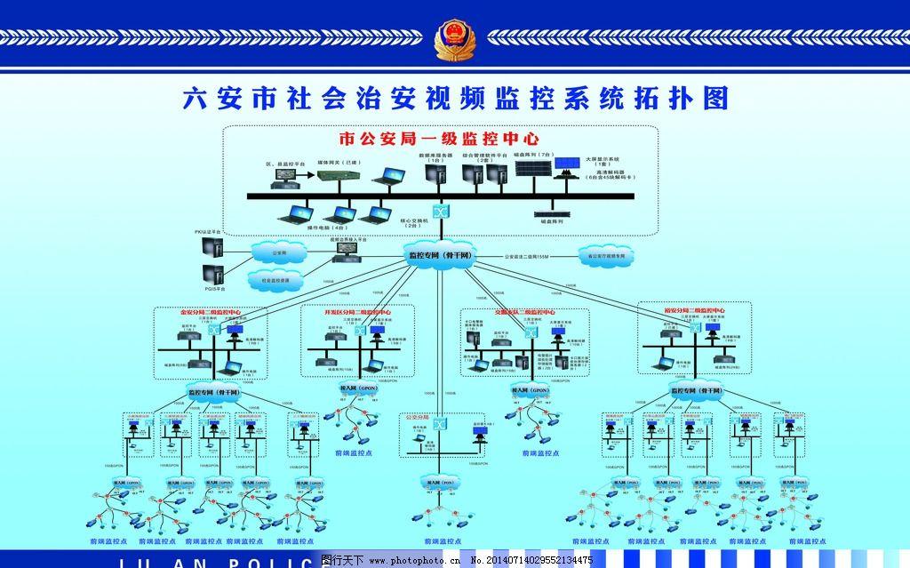 社会治安视频监控系统 拓扑图 网路图