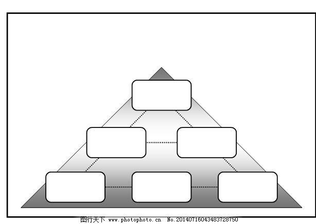 三角形排列图形