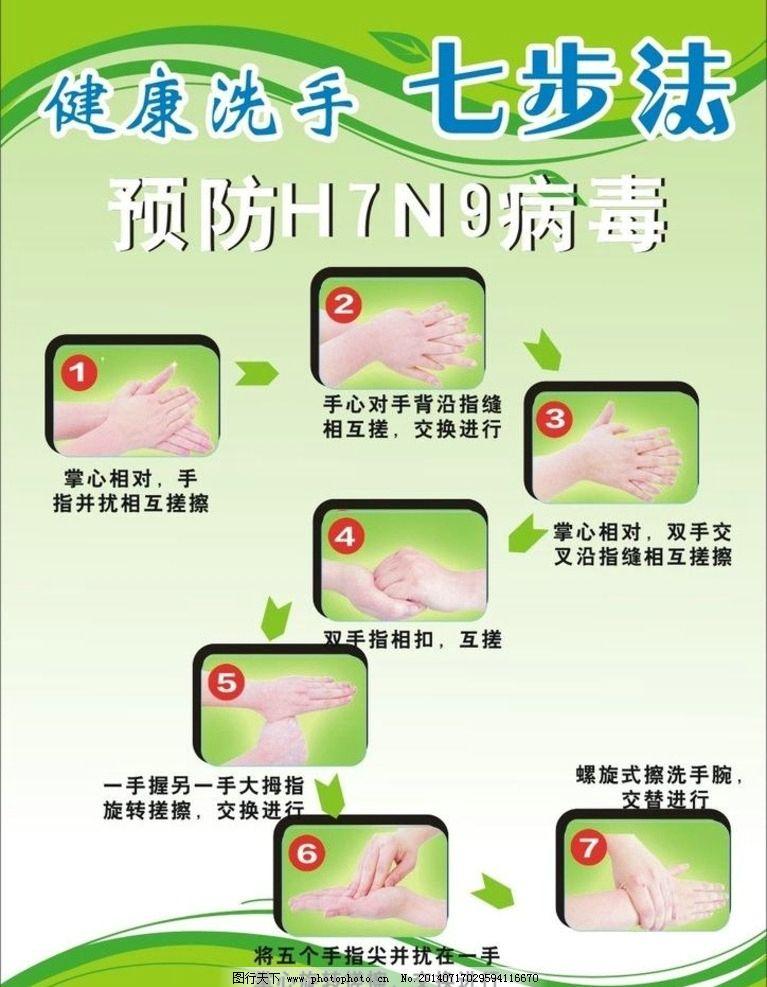 健康洗手步骤图片