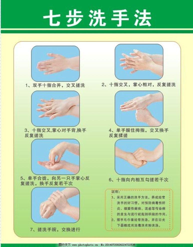 七步洗手法 洗手法 洗手