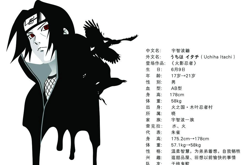 宇智波鼬 火影忍者 宇智波佐助 的哥哥 天才忍者 动漫人物 动漫动画