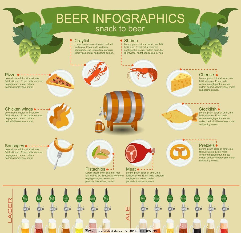 啤酒图表图创设计系列 海鲜 虾 比萨 火腿 鱼 龙虾 下酒菜 讯息