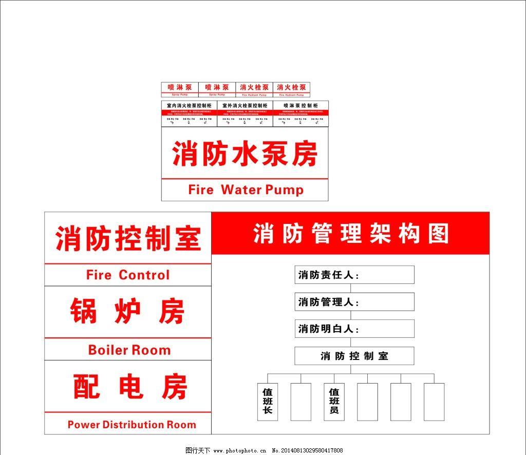 消防控制室标识牌 消防水泵房