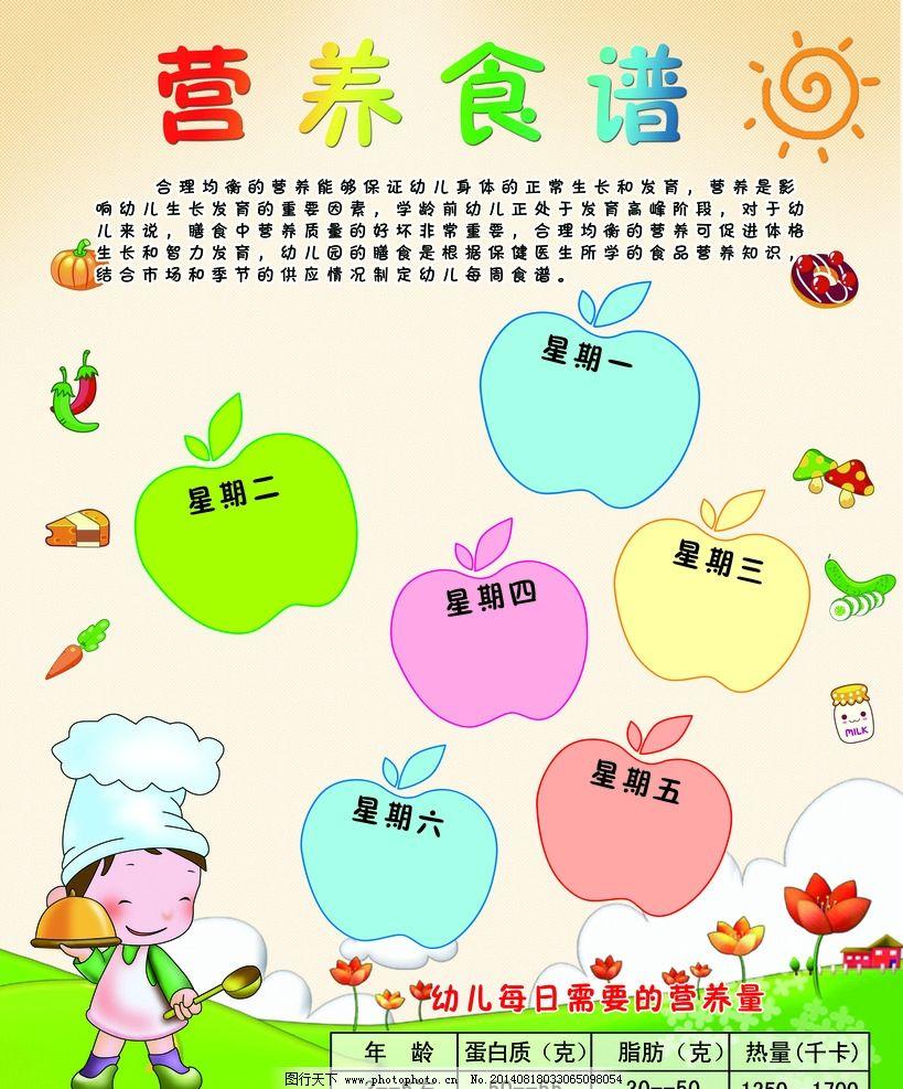 幼儿园食谱 营养 苹果 绿色 厨师 水果 蔬菜 分层图片