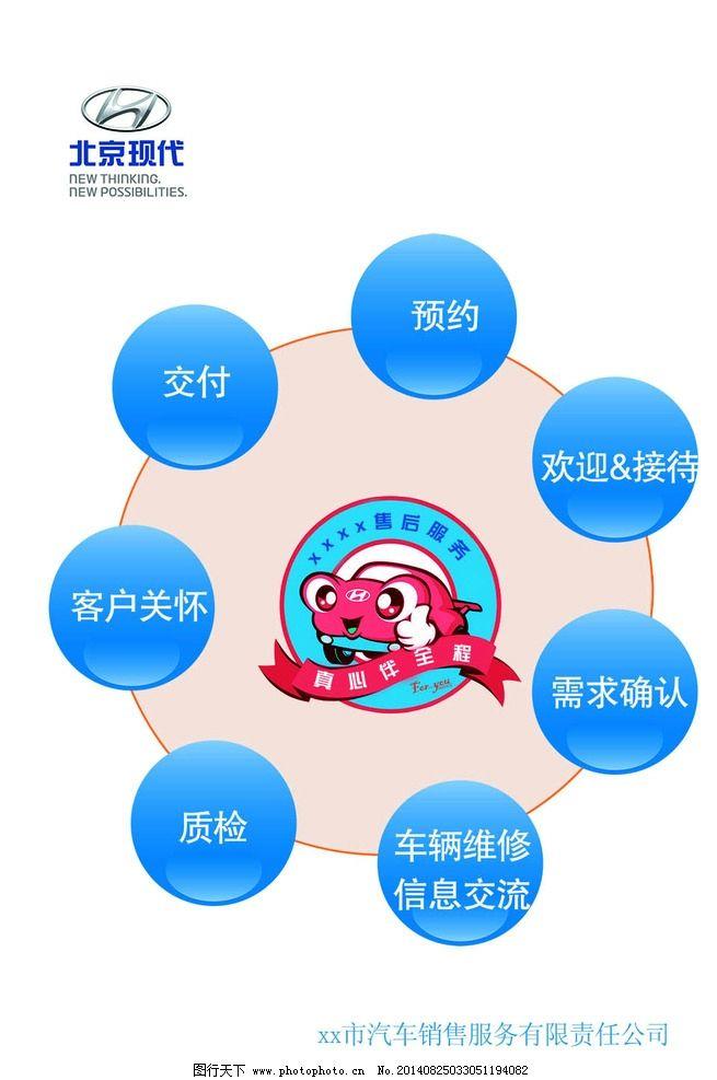 流程图设计 卡通 流程图 流程图模板 汽车操作 圆圈流程图 psd分层