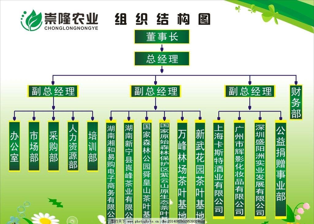 组织结构图图片,机构图 公司结构图 公司组织结构 展板-图行天下图库