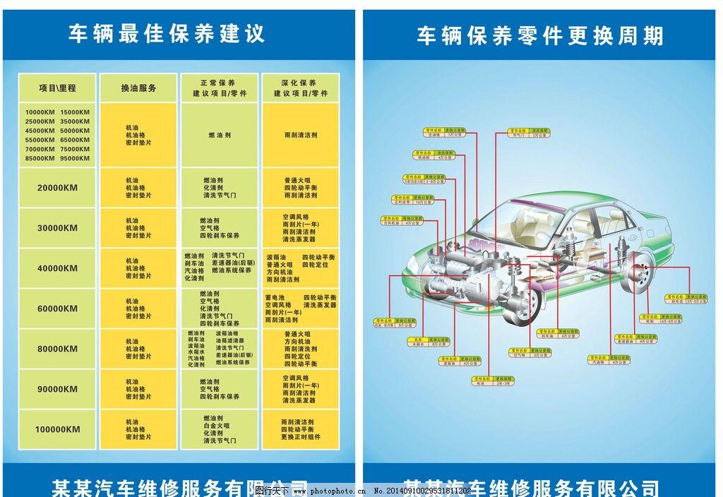 汽车外壳结构名称图解
