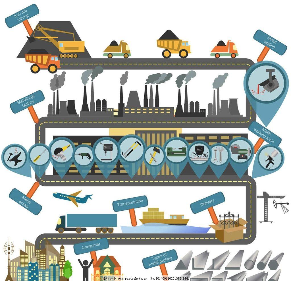 工业图标 工业设计图片
