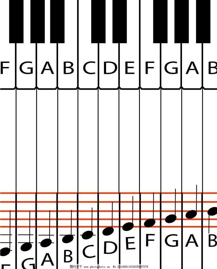钢琴键盘图片图片