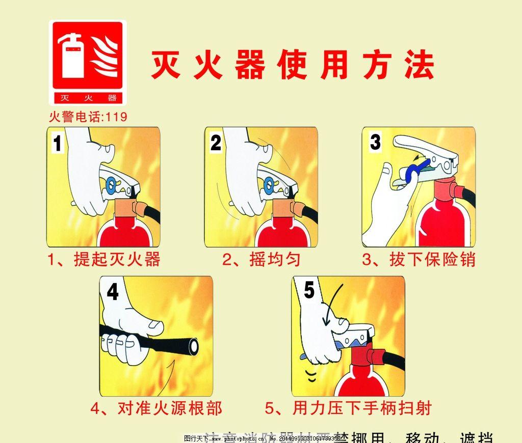 灭火器使用方法图片