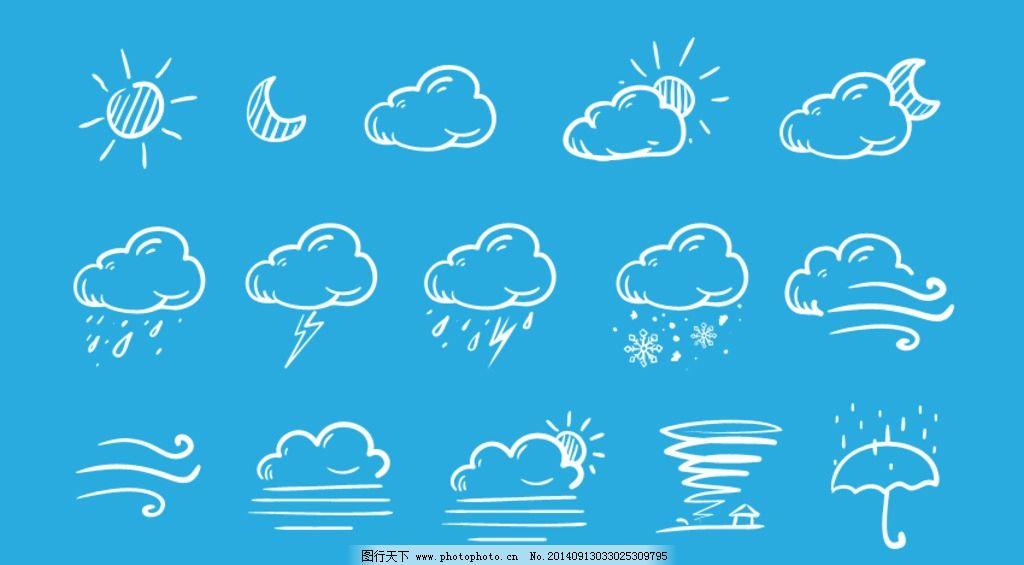 天气图标 晴天 阴天 多云 晴转多云 阴转多云 下雨 打雷 雷暴