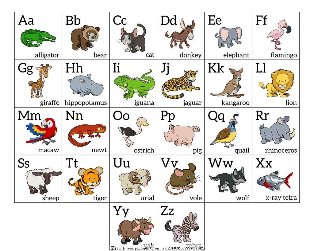 卡通字母表 字母设计 英文字母 卡通动物 手写 英语字母表 拼音