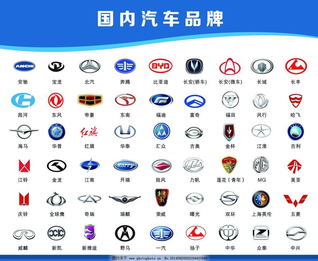 国内汽车品牌 汽车标识大全