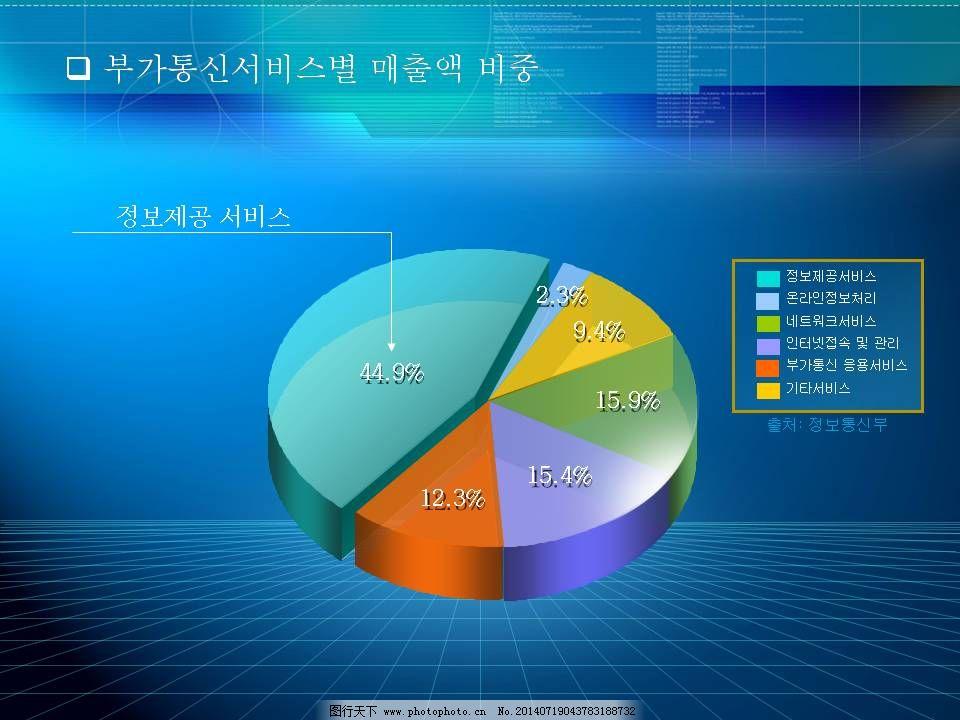 蓝色科技背景免费下载,比例,圆形,ppt,科技ppt模板